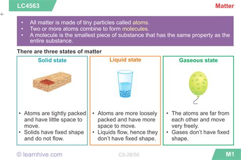 learnhive icse grade  science states  matter