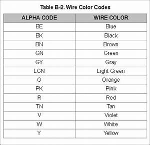 Harley Wiring Color Codes. tach wiring help harley davidson ... on harley davidson wire diagrams, harley davidson wiring harness, harley davidson wire colors, harley davidson rear speakers, harley davidson paint color,