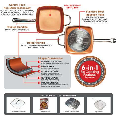 copper chef fry pan     pan  cooks faster healthier mom  reviews