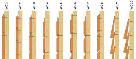 Fixing Shiplap Timber Cladding - iwood s external timber cladding profiles