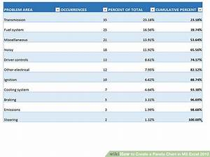 How To Create A Pareto Chart In Ms Excel 2010  14 Steps