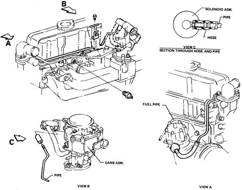 1968 F 250 Engine Diagram by Wiring Diagrams 1980 Cj5 V8 Wiring Diagram