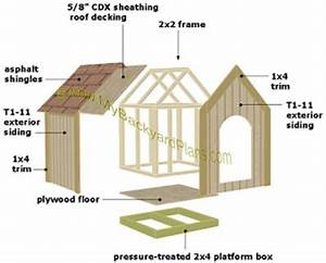 25 best ideas about dog house plans on pinterest With simple dog house plans
