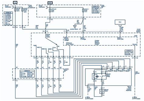 Gmc Series Wiring Diagram Auto Diagrams