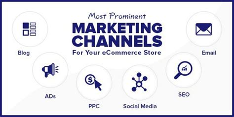 marketing channels   application