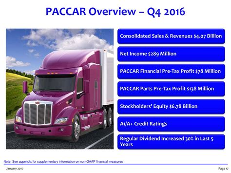 paccar inc paccar inc 2016 q4 results earnings call slides