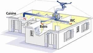 Vmc Simple Flux Hygroréglable : le point sur la ventilation simple et double flux ~ Dailycaller-alerts.com Idées de Décoration