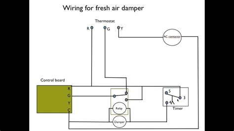 How Wire The Fresh Air Damper Youtube