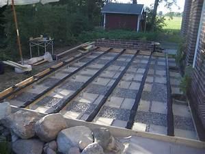 Fundament Für Terrasse : fundament f r terrasse grillforum und bbq ~ Yasmunasinghe.com Haus und Dekorationen