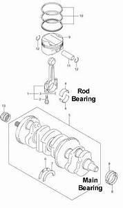 Engine Bearing Diagram : rod and main bearings ~ A.2002-acura-tl-radio.info Haus und Dekorationen