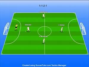 Coaching Resources  U2013 Sac
