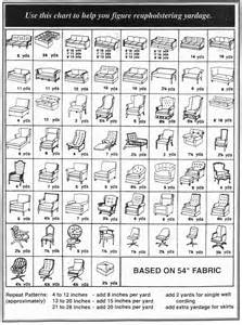 calculate upholstery yardage fabric town