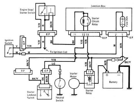 2001 Vulcan Wiring Diagram by 2001 Vulcan 1500 Wiring Diagram Wiring Diagram