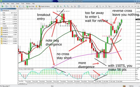 option swing trading beste option strategie f 252 r swing trading forex broker