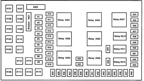 send   fuse box diagram    ford
