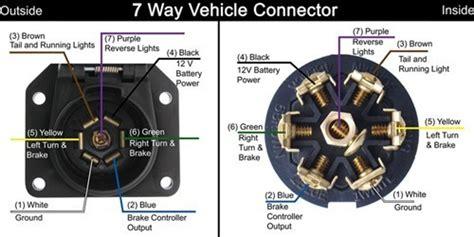 7 way rv trailer connector wiring diagram etrailer com