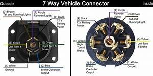 7 Way Trailer Plug Wiring Diagram Vehicle End