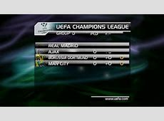 Man City will have a hard job in Champions League group