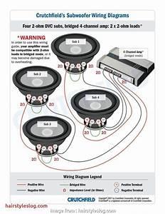 Speaker Wire  Chart Brilliant Subwoofer Speaker Wire Gauge