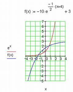 Wendepunkte Berechnen Aufgaben : ausf hrliche l sungen zu trainingsaufgaben zu exponentialfunktionen und die e funktion mathe ~ Themetempest.com Abrechnung