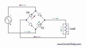 full wave rectifier bridge rectifier circuit diagram with With shows the voltages and current in a simple half wave rectifier circuit