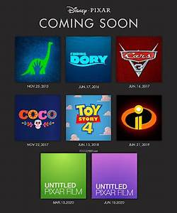 Pair of Untitled Pixar Films Coming in 2020 | Pixar Post