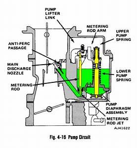 Carter Ys Carburetor Diagram