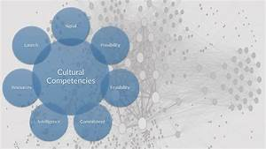 Cracking Innovation Culture — Competencies for the future