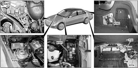 2009 Mercede E Clas Fuse Diagram by Diagram Of 2009 Mercedes C300 Engine Technical Diagrams