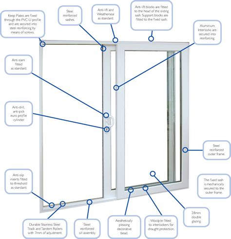 sliding glass door parts learning basic window types patio doors window source nh