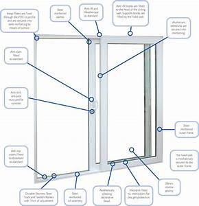 Learning Basic Window Types  Patio Doors