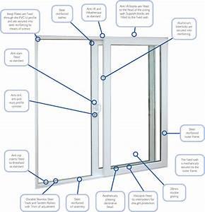 Door Diagram  U0026 Door Parts Diagram Describbed Each Parts