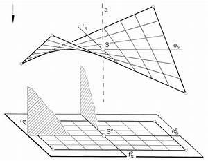 Schnittgerade Zweier Ebenen Berechnen : hyperbolisches paraboloid lernpfad ~ Themetempest.com Abrechnung