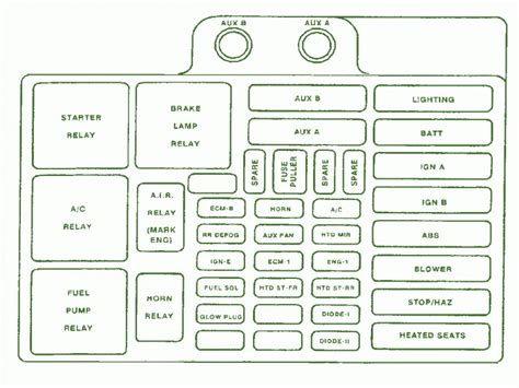 Fuse Diagram 98 Chevy 1500 by 98 Chevy 1500 Fuse Box Diagram Wiring Forums