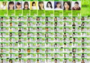 Asian idols sexy pics boards forum