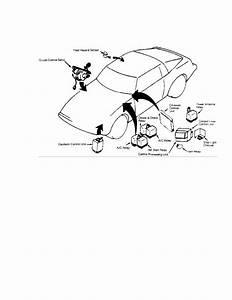 Mazda Rx7  Manual