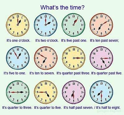 Telling The Time Lingdigi