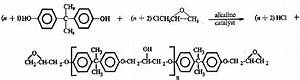 Chemical Balance Of Reacting Monomers Bisphenol