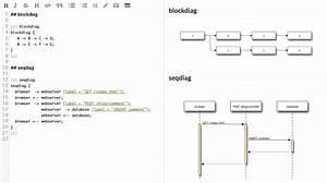 Draw Diagrams Using Blockdiag