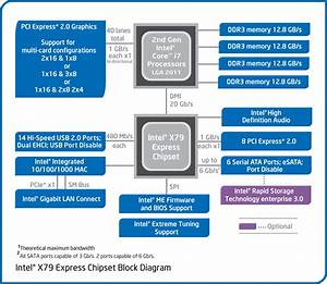 Intel Core I7 3820 Review   285 Quad