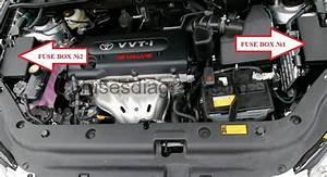 Fuse Box Toyota Rav4 2005