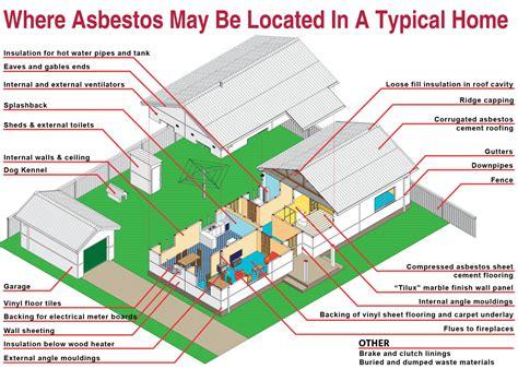 asbestos fibers ohio google search home insulation