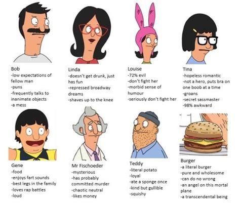 Bobs Burgers Memes - bobs burgers meme tumblr