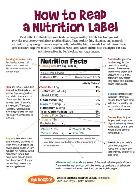 nutrition label worksheet abitlikethis