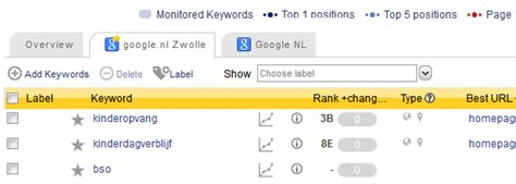 local search engine rankings rank checker seo effect