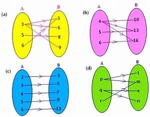 Image Gallery Mathematics Range