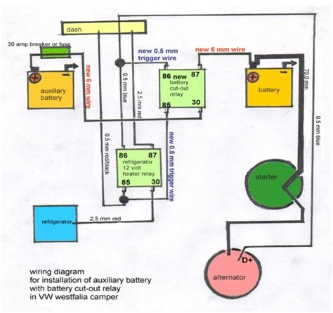 Schematics Diagrams Shop Drawings Page