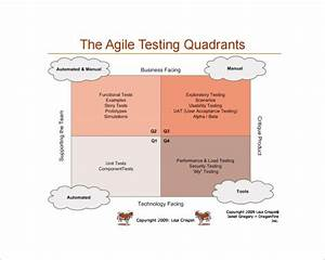 perfect agile test plan template illustration example With agile test strategy template