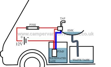 cervan water plumbing cervan conversion