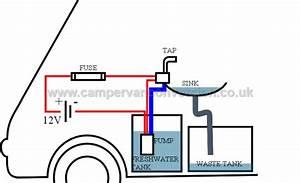 Campervan Water  U0026 Plumbing